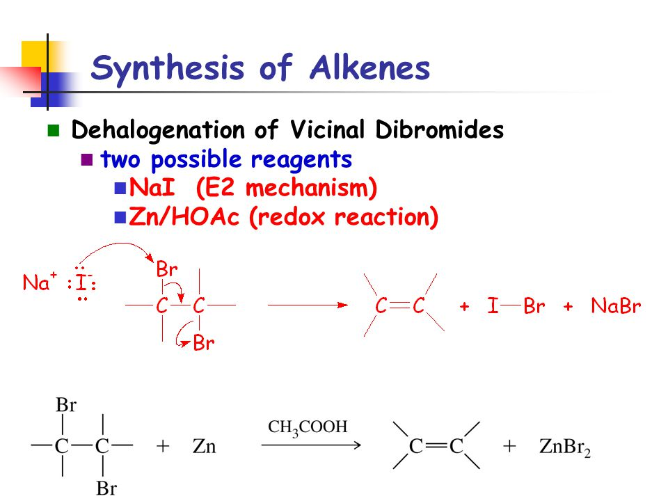 Synthesis of Alkenes Dehalogenation of Vicinal Dibromides two possible reagents NaI (E2 mechanism) Zn/HOAc (redox reaction)