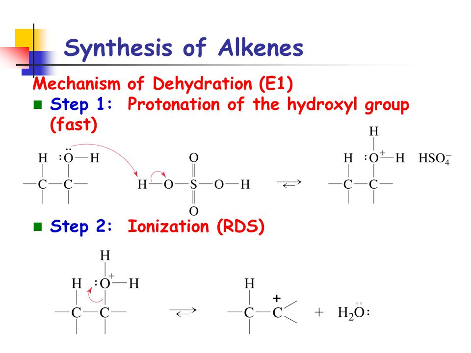 Synthesis of Alkenes Mechanism of Dehydration (E1) Step 1: Protonation of the hydroxyl group (fast) Step 2: Ionization (RDS) +