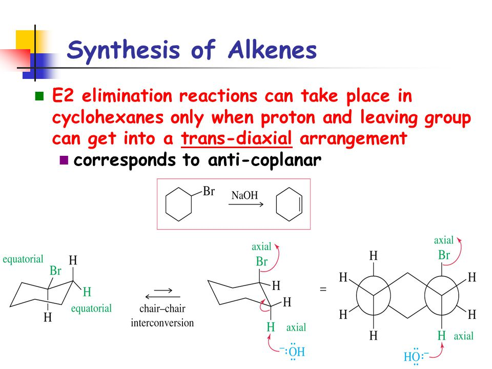 Synthesis of Alkenes Strong, less hindered bases (MeO -, EtO -, etc) generally give the most substituted alkene (Saytzeff's rule) as the major product.