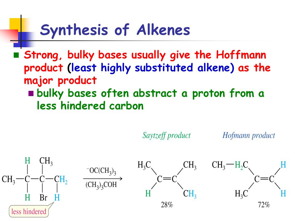 Synthesis of Alkenes Example: Predict all elimination product(s) of the following reactions.