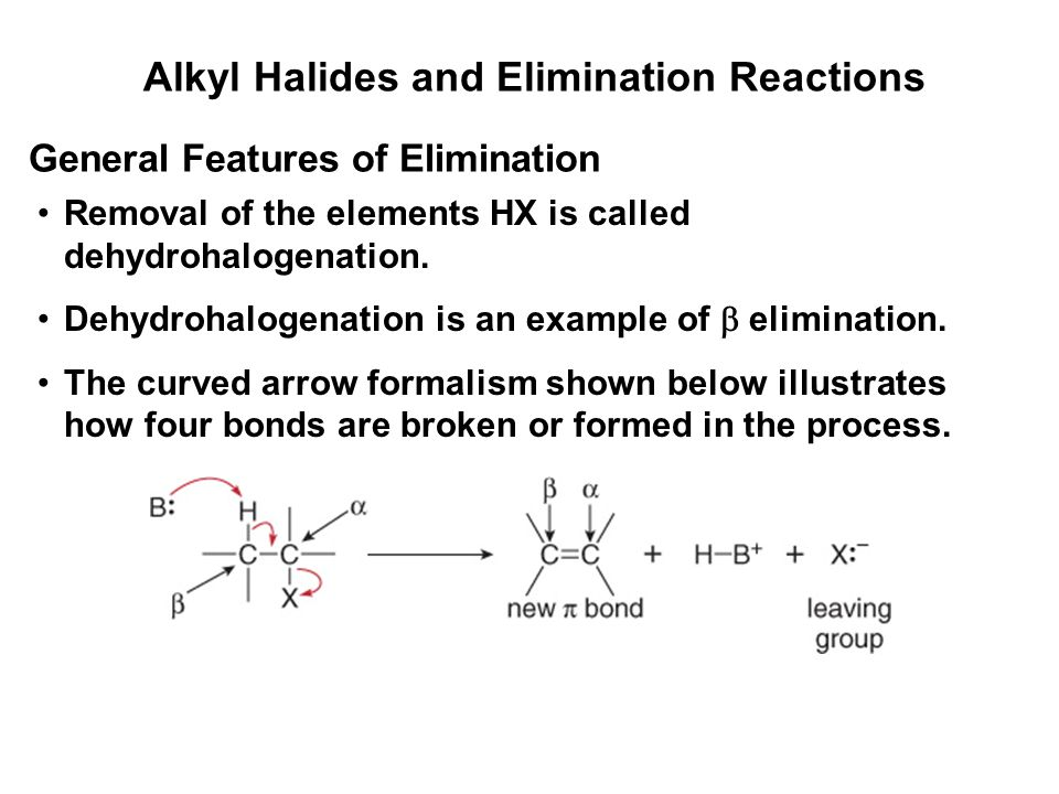 Alkyl Halides and Elimination Reactions Removal of the elements HX is called dehydrohalogenation. Dehydrohalogenation is an example of  elimination.