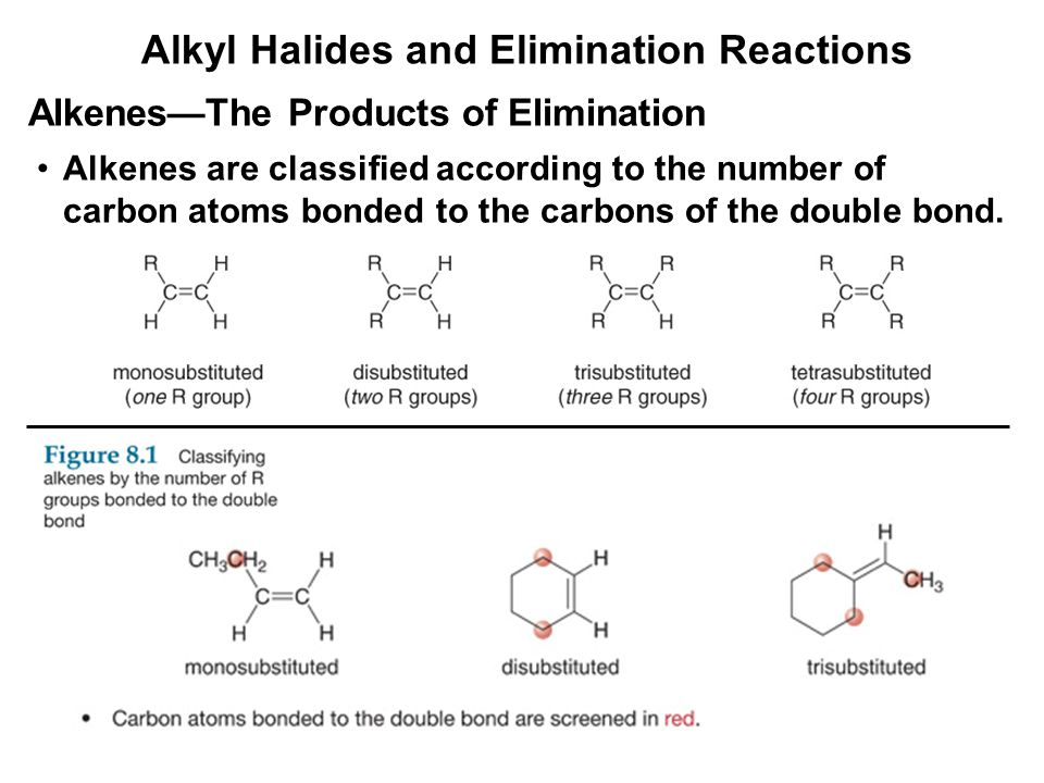 Alkyl Halides and Elimination Reactions Alkenes are classified according to the number of carbon atoms bonded to the carbons of the double bond. Alken