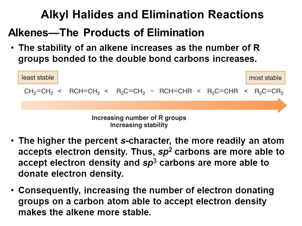 Alkyl Halides and Elimination Reactions The stability of an alkene increases as the number of R groups bonded to the double bond carbons increases. Al
