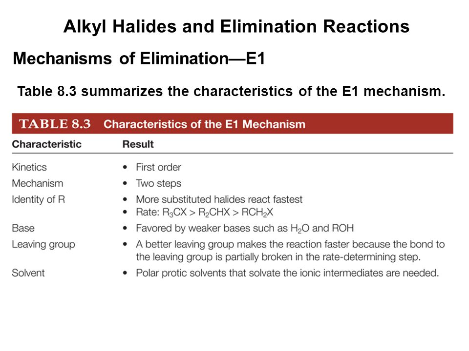 Alkyl Halides and Elimination Reactions Table 8.3 summarizes the characteristics of the E1 mechanism. Mechanisms of Elimination—E1