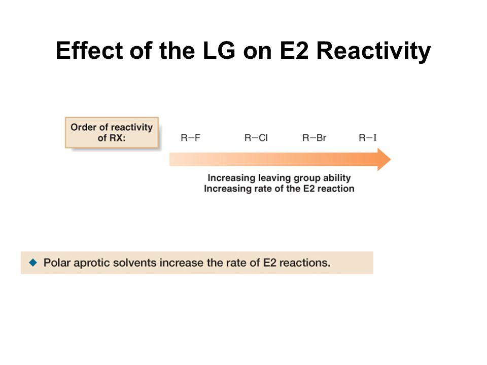Effect of the LG on E2 Reactivity