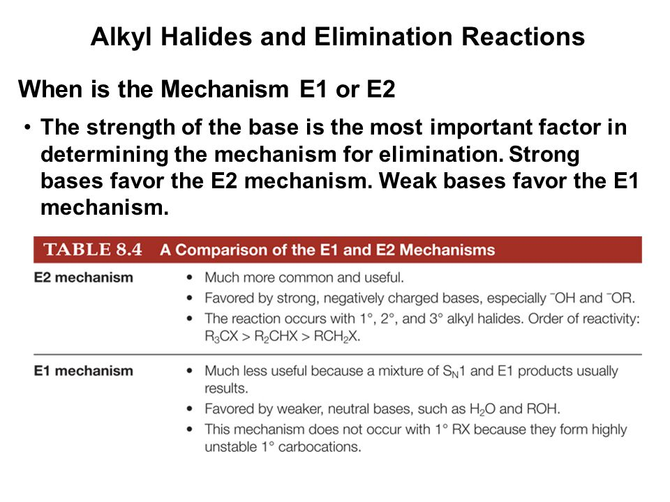 Alkyl Halides and Elimination Reactions The strength of the base is the most important factor in determining the mechanism for elimination. Strong bas