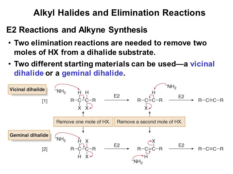 Alkyl Halides and Elimination Reactions Two elimination reactions are needed to remove two moles of HX from a dihalide substrate. Two different starti
