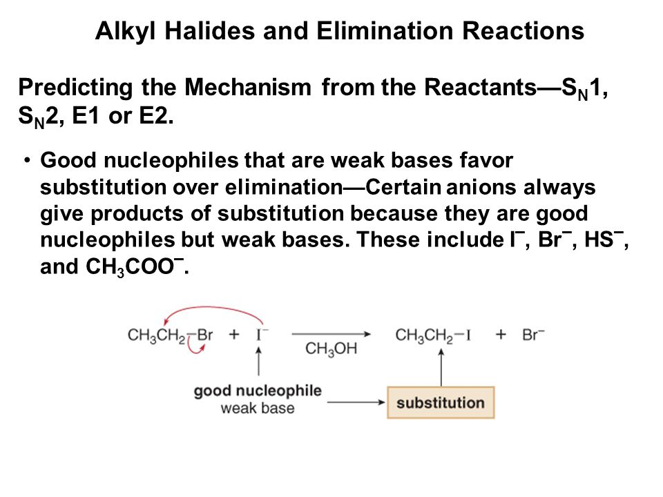 Alkyl Halides and Elimination Reactions Good nucleophiles that are weak bases favor substitution over elimination—Certain anions always give products