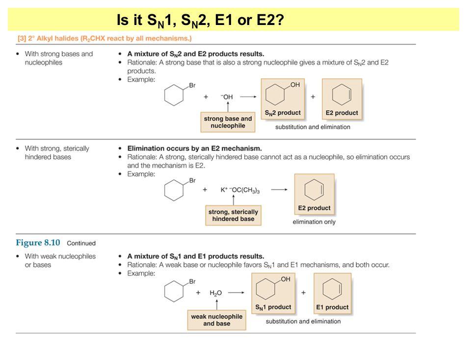 Is it S N 1, S N 2, E1 or E2?