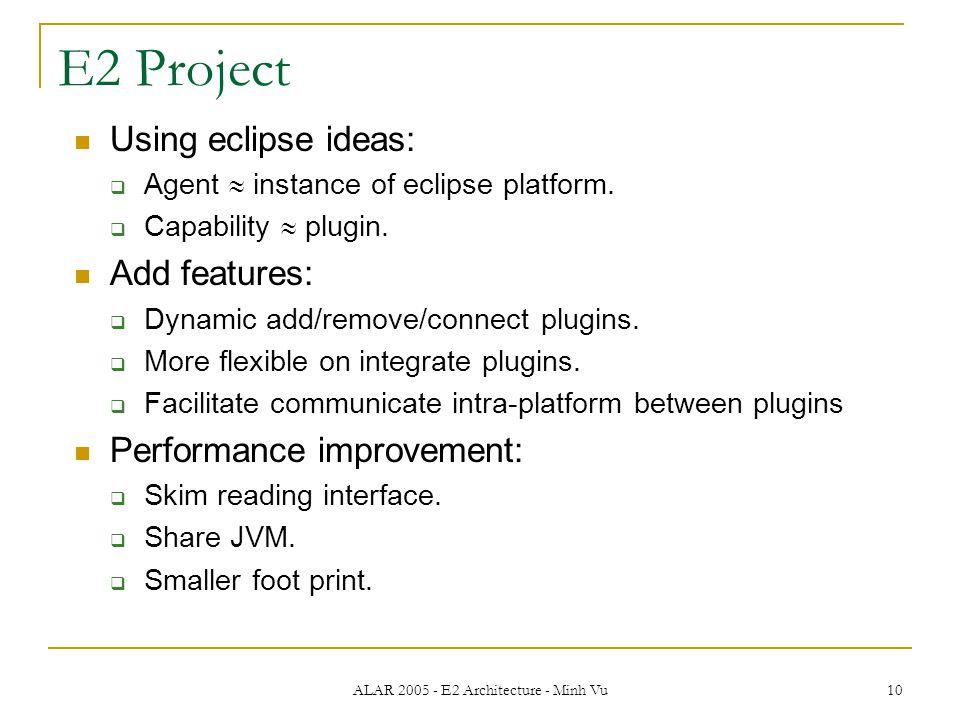ALAR 2005 - E2 Architecture - Minh Vu 10 E2 Project Using eclipse ideas:  Agent  instance of eclipse platform.