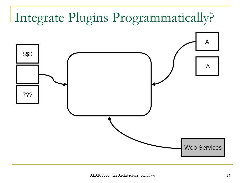 ALAR 2005 - E2 Architecture - Minh Vu 14 Integrate Plugins Programmatically.
