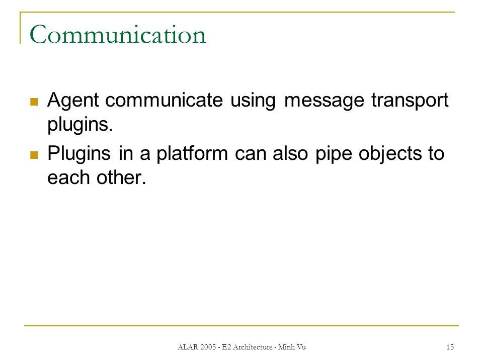 ALAR 2005 - E2 Architecture - Minh Vu 15 Communication Agent communicate using message transport plugins.