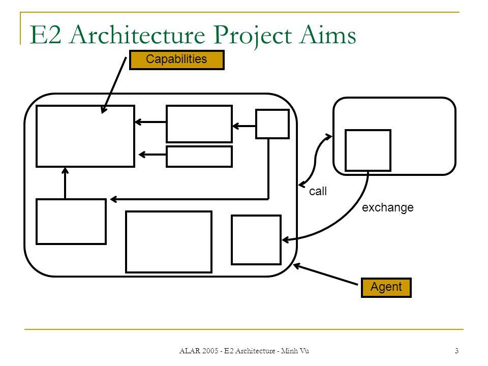 ALAR 2005 - E2 Architecture - Minh Vu 3 E2 Architecture Project Aims Capabilities Agent exchange call