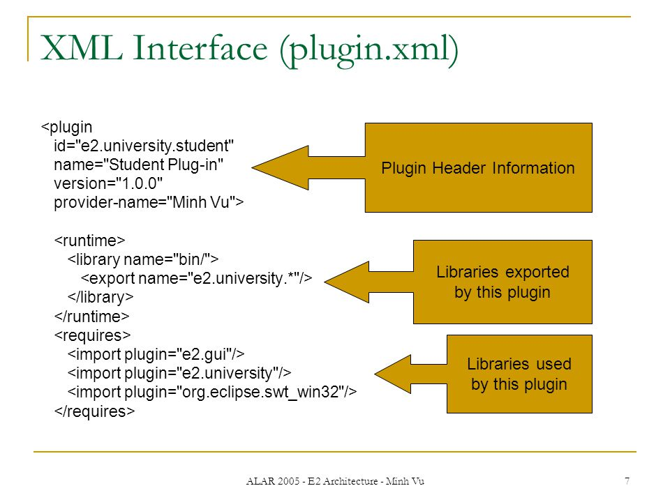 ALAR 2005 - E2 Architecture - Minh Vu 7 XML Interface (plugin.xml) <plugin id= e2.university.student name= Student Plug-in version= 1.0.0 provider-name= Minh Vu > Plugin Header Information Libraries exported by this plugin Libraries used by this plugin
