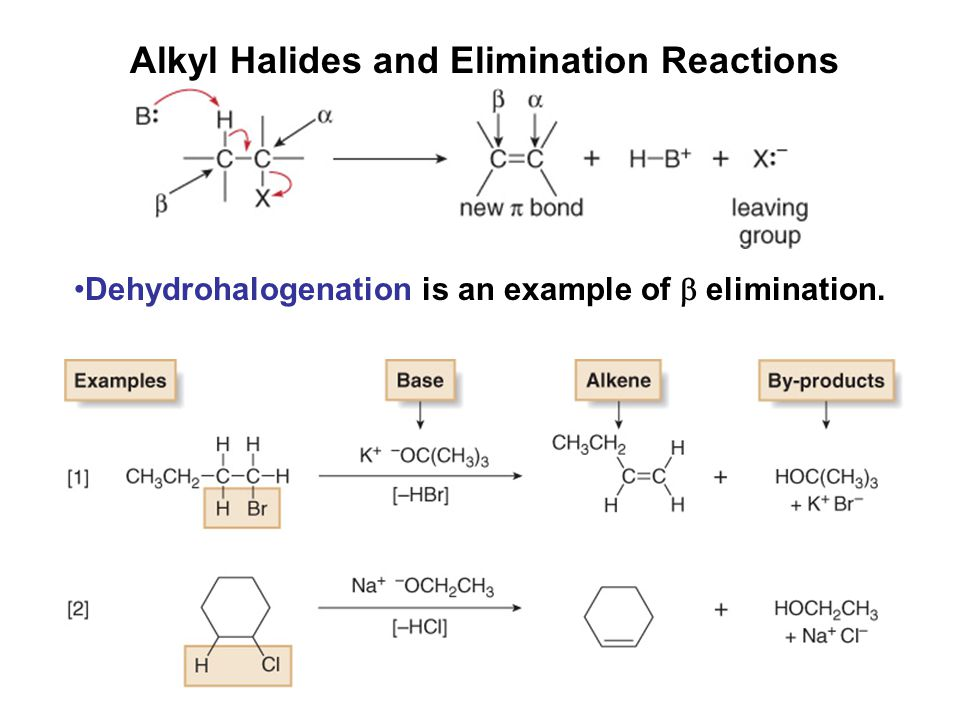 E2 is the most common and it follows second-order kinetics with both the alkyl halide and the base in the rate equation Mechanism of E2 Elimination rate = k[(CH 3 ) 3 CBr][ ¯ OH] The reaction is concerted—all bonds are broken and formed in a single step.