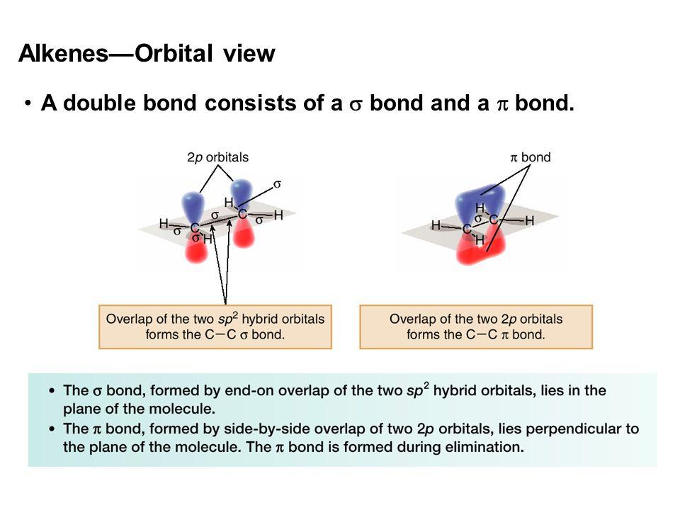 E1 mechanism (similar to SN1)