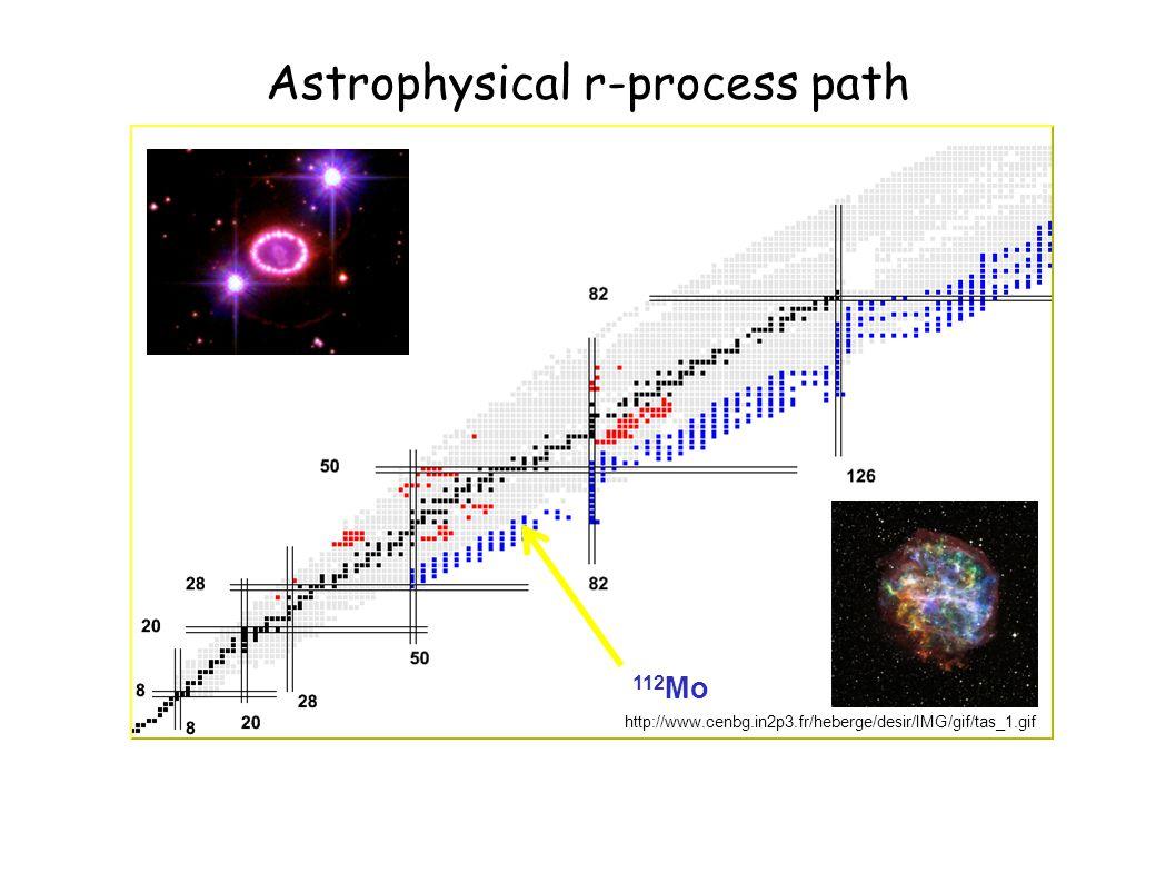 Astrophysical r-process path http://www.cenbg.in2p3.fr/heberge/desir/IMG/gif/tas_1.gif 112 Mo