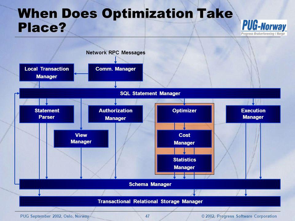 © 2002, Progress Software CorporationPUG September 2002, Oslo, Norway 47 When Does Optimization Take Place.