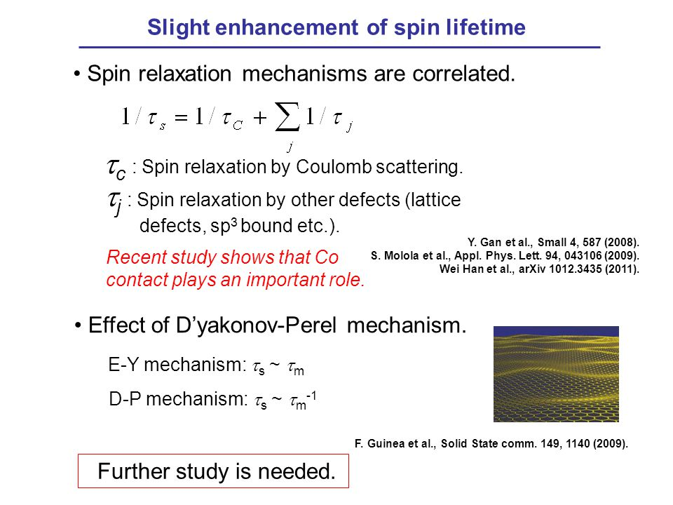 Spin relaxation mechanisms are correlated.Effect of D'yakonov-Perel mechanism.