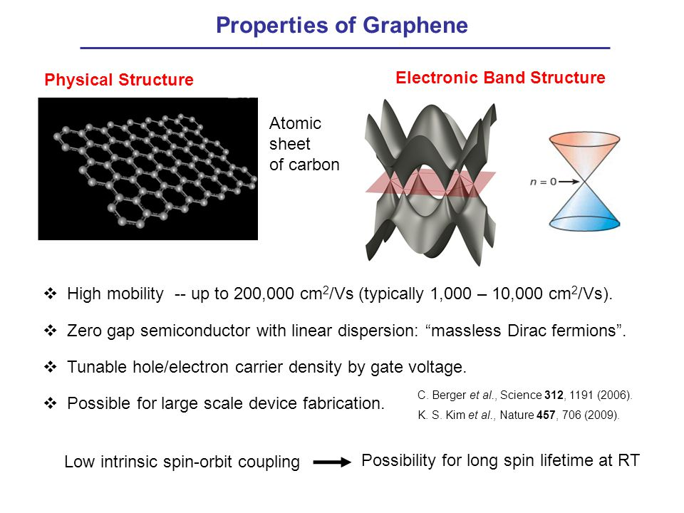 Properties of Graphene  High mobility -- up to 200,000 cm 2 /Vs (typically 1,000 – 10,000 cm 2 /Vs).