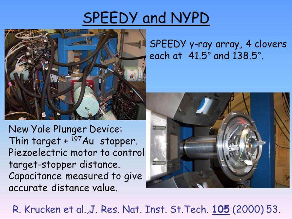 Recoil (Doppler) Distance Method θ EsEs E0E0 12 C @ 60MeV 98 Mo 98 Mo( 12 C, xn) 110-x Cd 98 Mo( 12 C, αxn) 106-x Pd