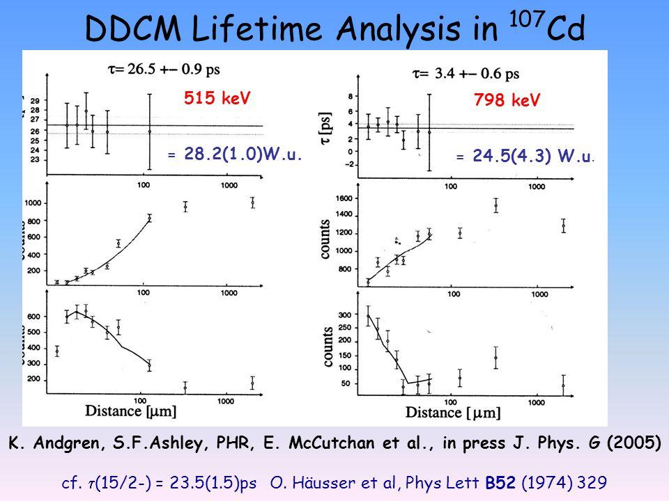 D.C. Stromswold et al, Phys. Rev. C17 (1978) 143