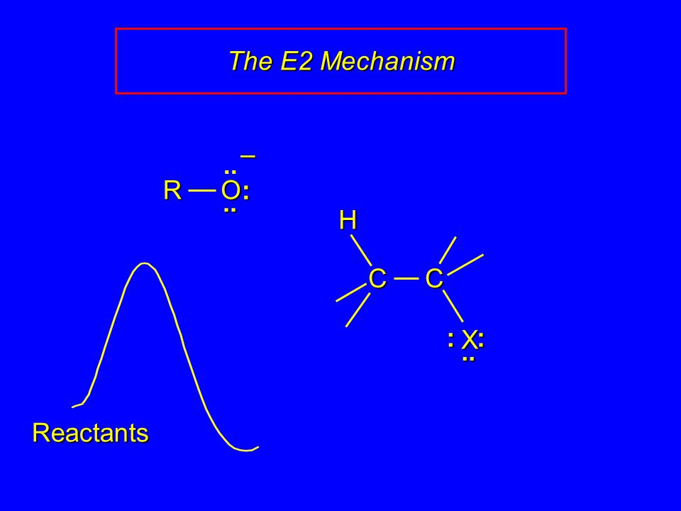 – O R.... : CCCCCCCCHX.. :: Reactants The E2 Mechanism