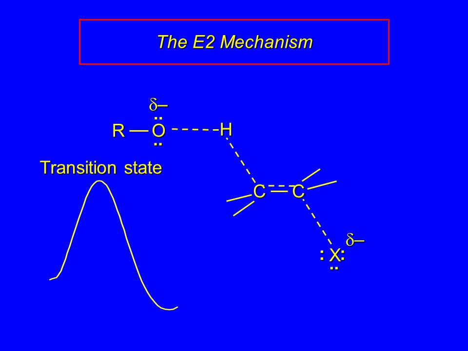 CCCCCCCC –––– OR.... H X..:: –––– Transition state The E2 Mechanism