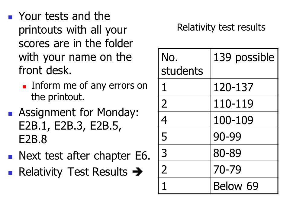 Your tests and the printouts with all your scores are in the folder with your name on the front desk. Inform me of any errors on the printout. Assignm