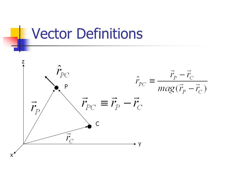 Vector Definitions x y z C P