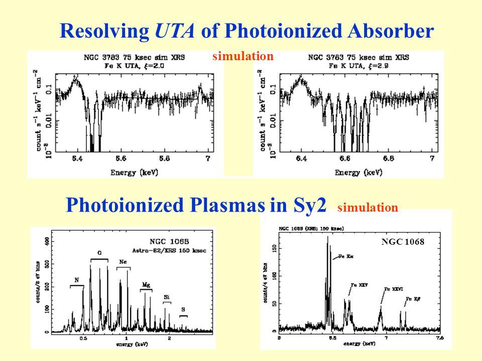 Photoionized Plasmas in Sy2 simulation Resolving UTA of Photoionized Absorber NGC 1068 simulation