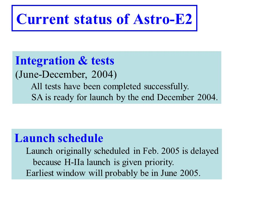 Current status of Astro-E2 Integration & tests (June-December, 2004) All tests have been completed successfully.
