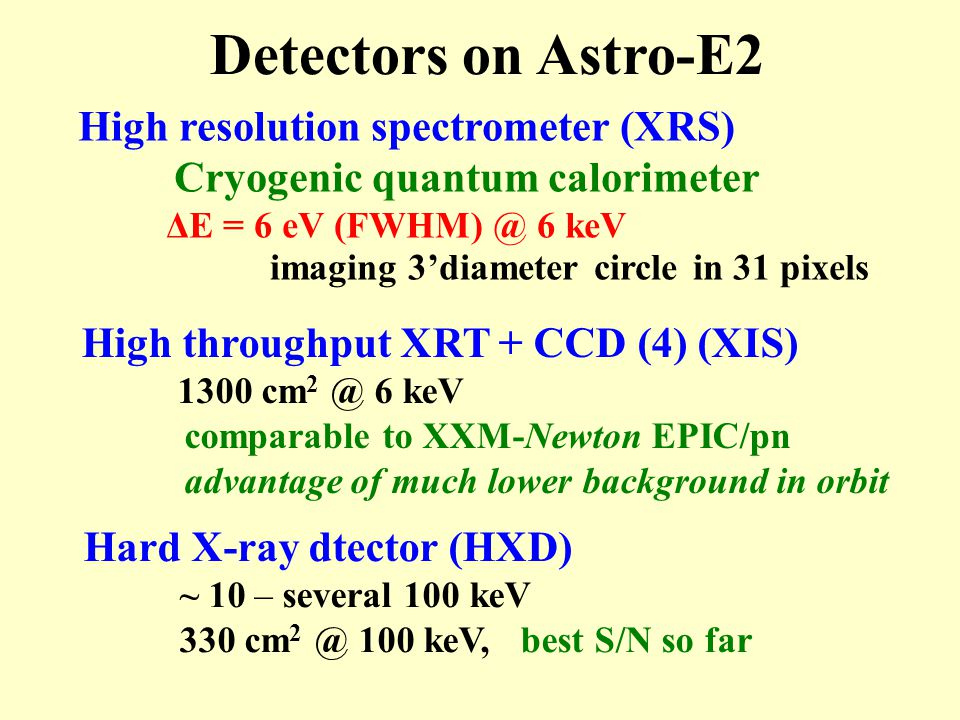 High resolution spectrometer (XRS) Cryogenic quantum calorimeter ΔE = 6 eV (FWHM) @ 6 keV imaging 3'diameter circle in 31 pixels High throughput XRT + CCD (4) (XIS) 1300 cm 2 @ 6 keV comparable to XXM-Newton EPIC/pn advantage of much lower background in orbit Hard X-ray dtector (HXD) ~ 10 – several 100 keV 330 cm 2 @ 100 keV, best S/N so far Detectors on Astro-E2