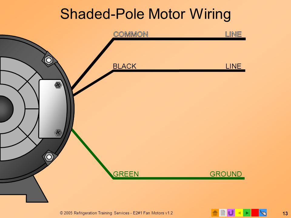  © 2005 Refrigeration Training Services - E2#1 Fan Motors v1.2 13 Shaded-Pole Motor Wiring GREEN GROUND BLACK LINE