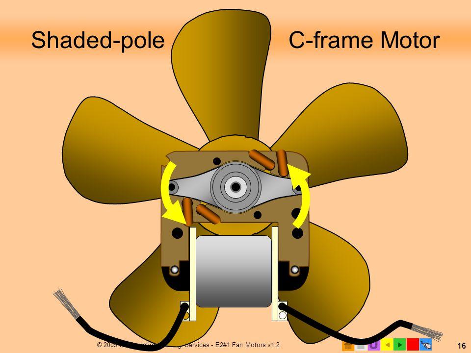  © 2005 Refrigeration Training Services - E2#1 Fan Motors v1.2 16 Shaded-pole C-frame Motor