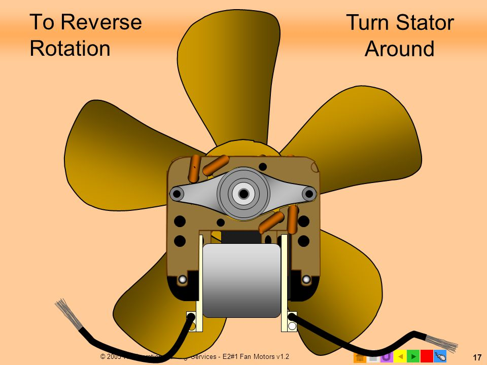  © 2005 Refrigeration Training Services - E2#1 Fan Motors v1.2 17 To Reverse Rotation ` ` Turn Stator Around