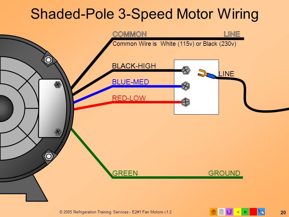  © 2005 Refrigeration Training Services - E2#1 Fan Motors v1.2 20 BLACK LINE Shaded-Pole 3-Speed Motor Wiring GREEN GROUND BLACK-HIGH BLUE-MED RED