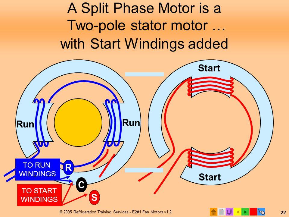  © 2005 Refrigeration Training Services - E2#1 Fan Motors v1.2 22 Start A Split Phase Motor is a Two-pole stator motor … Run with Start Windings add