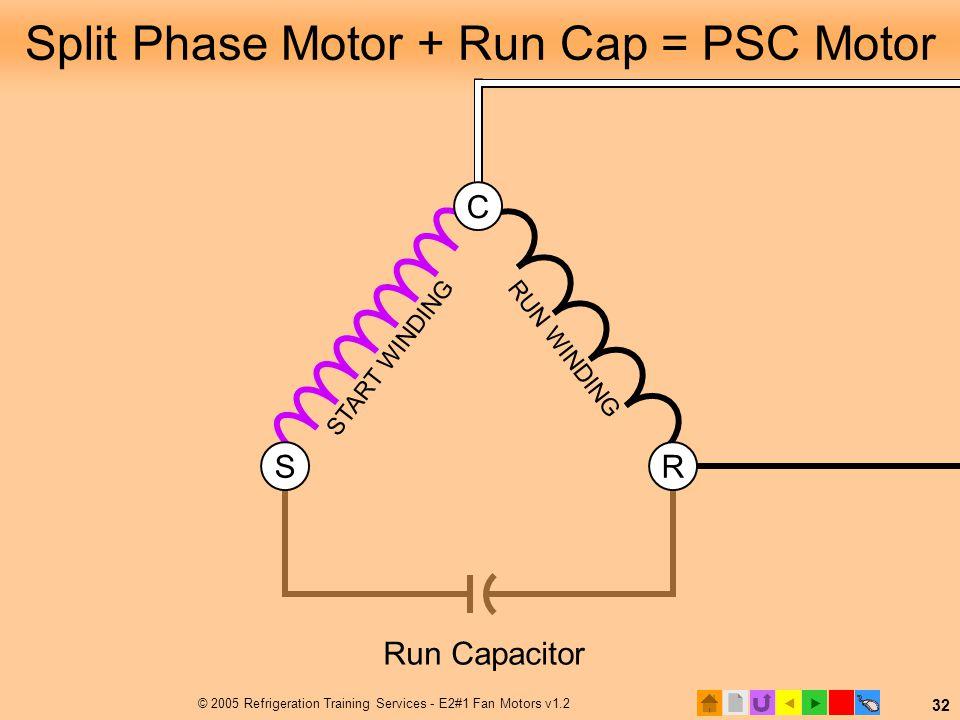  © 2005 Refrigeration Training Services - E2#1 Fan Motors v1.2 32 Split Phase Motor + Run Cap = PSC Motor RUN WINDING START WINDING R C S Run Capaci