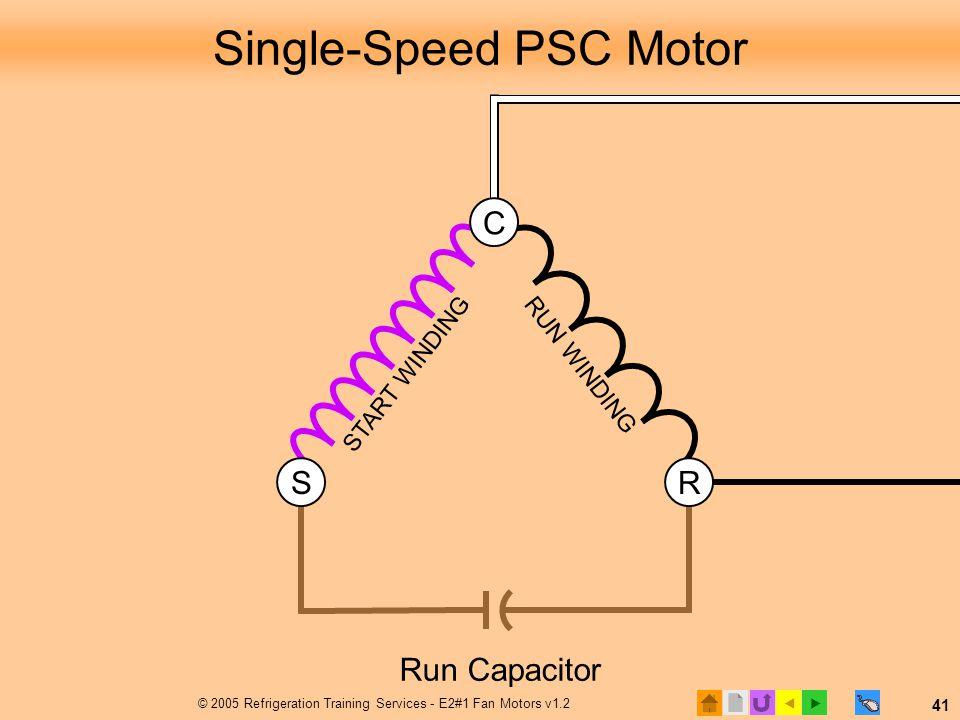  © 2005 Refrigeration Training Services - E2#1 Fan Motors v1.2 41 Single-Speed PSC Motor RUN WINDING START WINDING R C S Run Capacitor