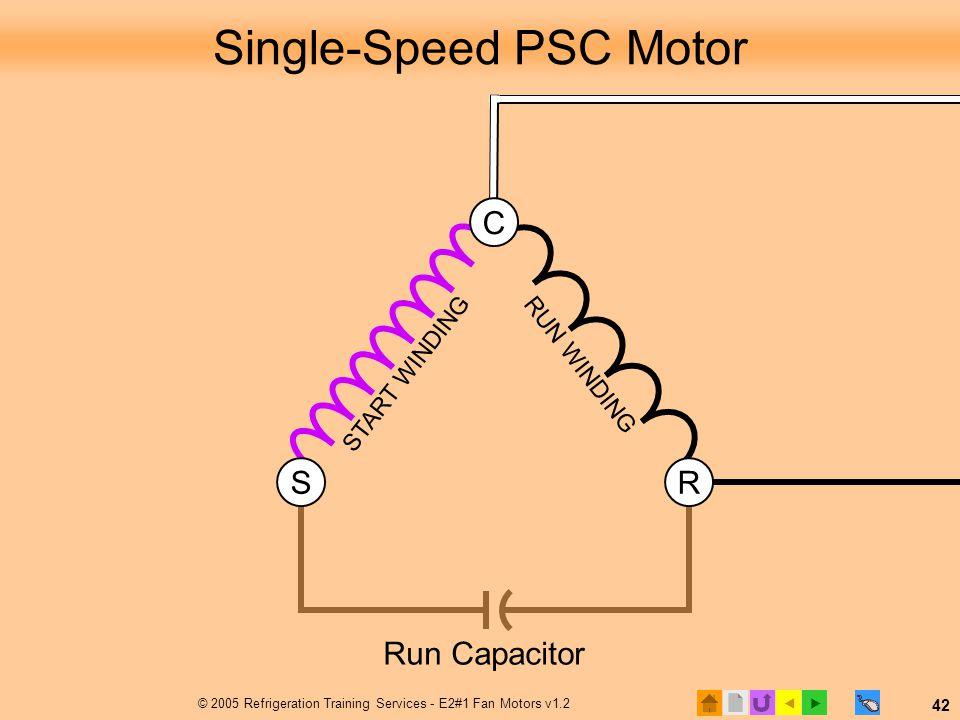  © 2005 Refrigeration Training Services - E2#1 Fan Motors v1.2 42 Single-Speed PSC Motor RUN WINDING START WINDING R C S Run Capacitor
