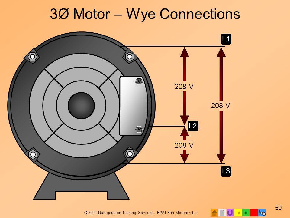  © 2005 Refrigeration Training Services - E2#1 Fan Motors v1.2 50 3Ø Motor – Wye Connections 208 V T1 L1 L3 L2 T2T3
