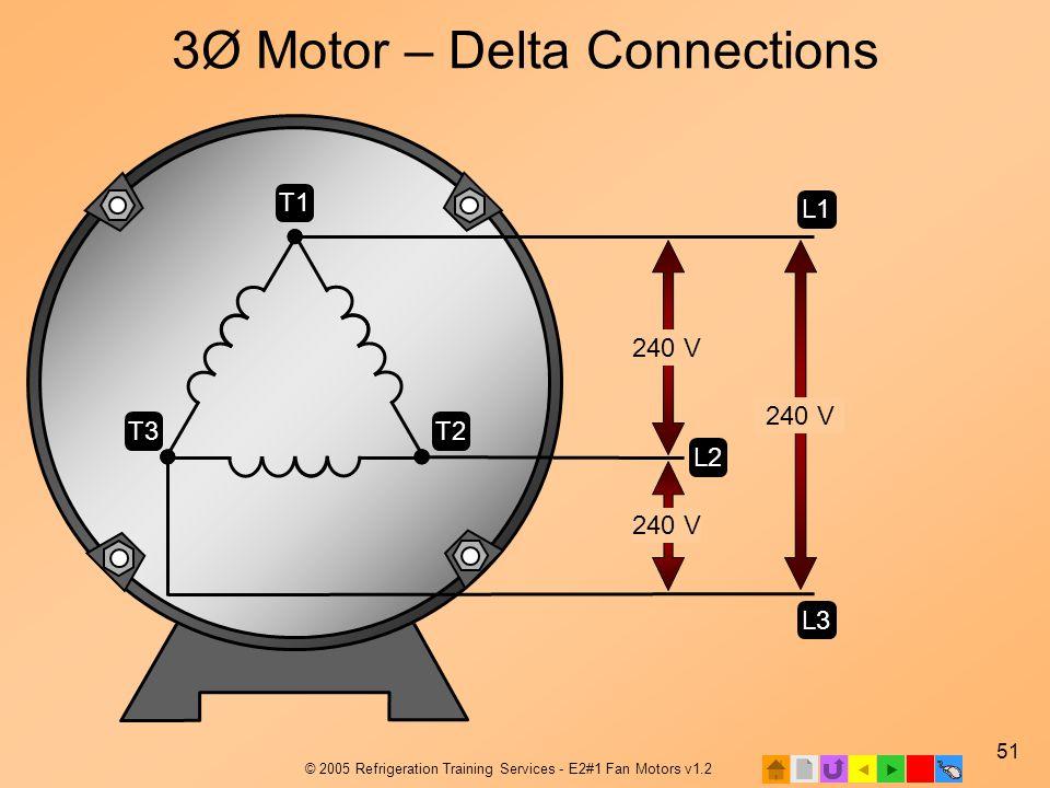  © 2005 Refrigeration Training Services - E2#1 Fan Motors v1.2 51 3Ø Motor – Delta Connections T1 T3 T2 L1 L3 240 V L2 240 V