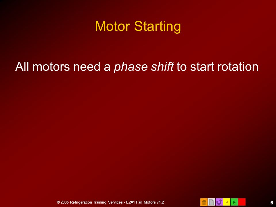  © 2005 Refrigeration Training Services - E2#1 Fan Motors v1.2 7 Stator S N Rotor S N Equal and opposite attraction Opposite attraction Rotor will NOT move Power applied to stators Motor Tries to Start