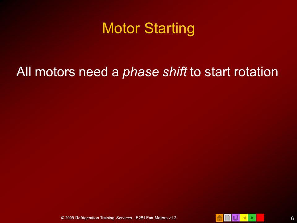  © 2005 Refrigeration Training Services - E2#1 Fan Motors v1.2 6 Motor Starting All motors need a phase shift to start rotation