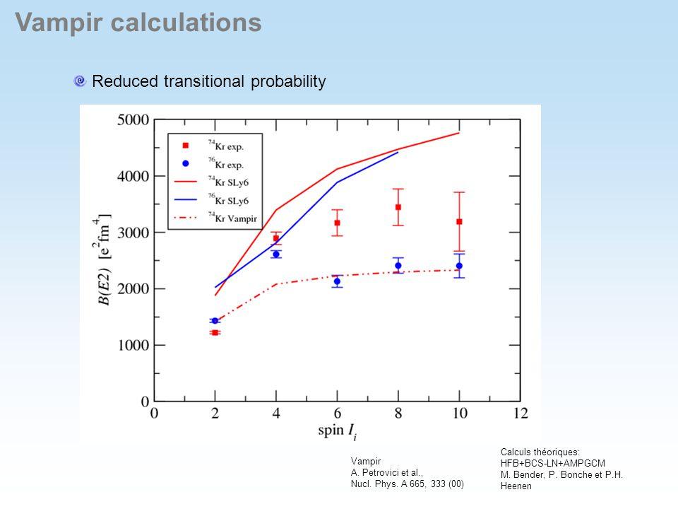 Vampir A. Petrovici et al., Nucl. Phys. A 665, 333 (00) Calculs théoriques: HFB+BCS-LN+AMPGCM M. Bender, P. Bonche et P.H. Heenen Reduced transitional