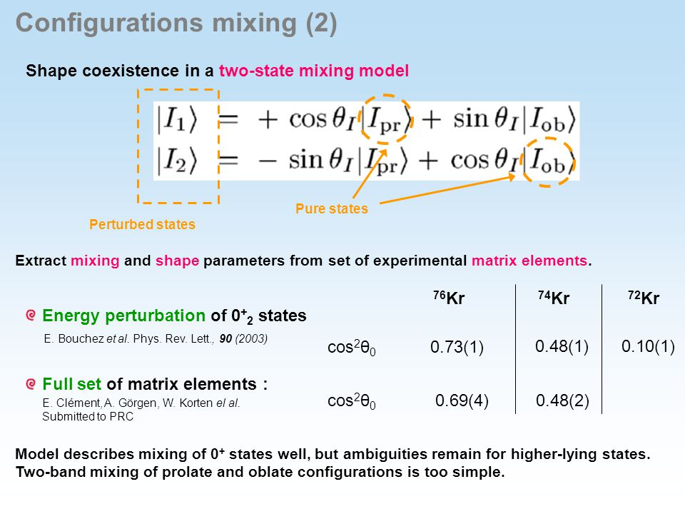 Shape coexistence in a two-state mixing model Configurations mixing (2) Perturbed states Pure states Extract mixing and shape parameters from set of experimental matrix elements.