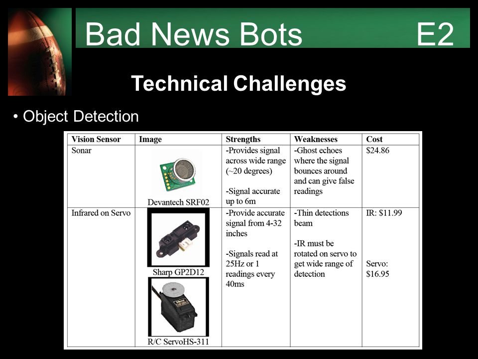 Bad News Bots E2 Technical Challenges Robot Orientation