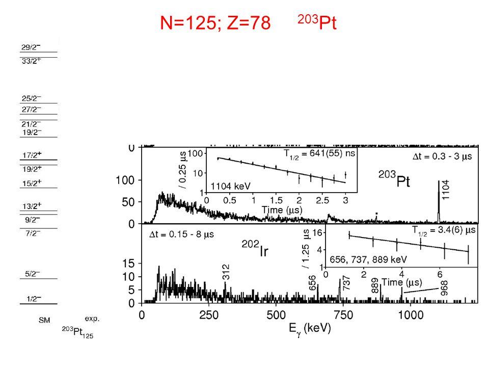 N=125; Z=78 203 Pt