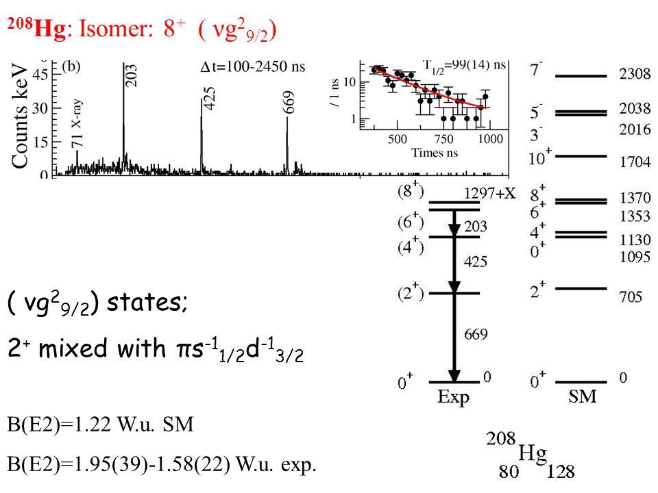 ( νg 2 9/2 ) states; 2 + mixed with πs -1 1/2 d -1 3/2 B(E2)=1.22 W.u.